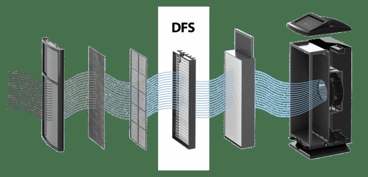 DFS vs HEPA filtration