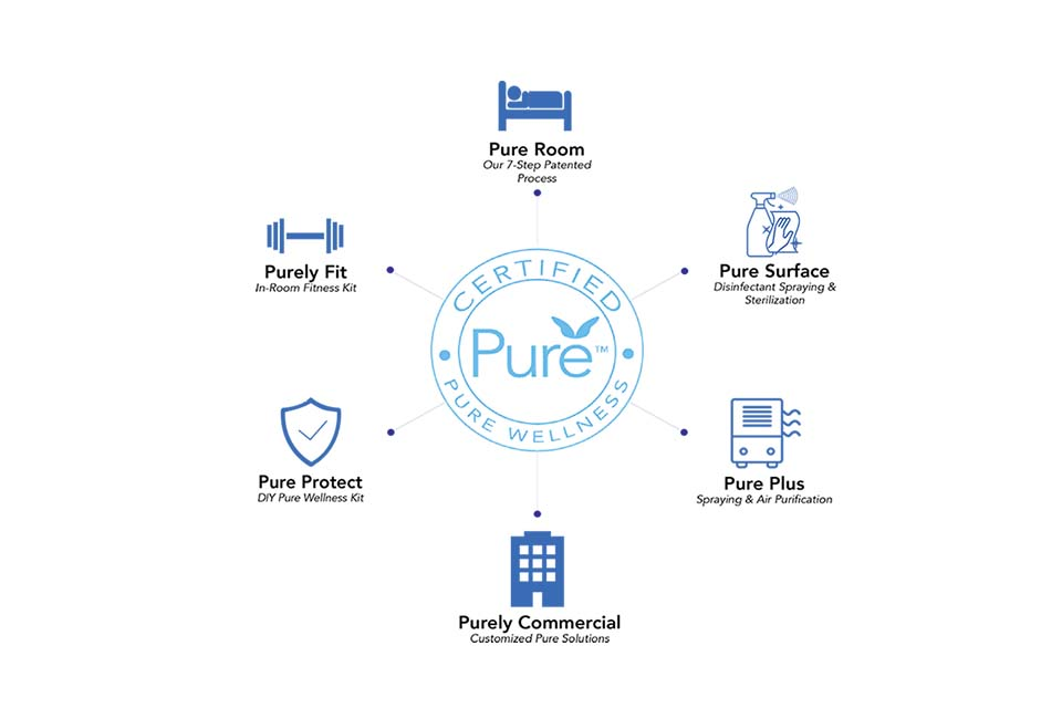 Explore Our New Pure Products and Services